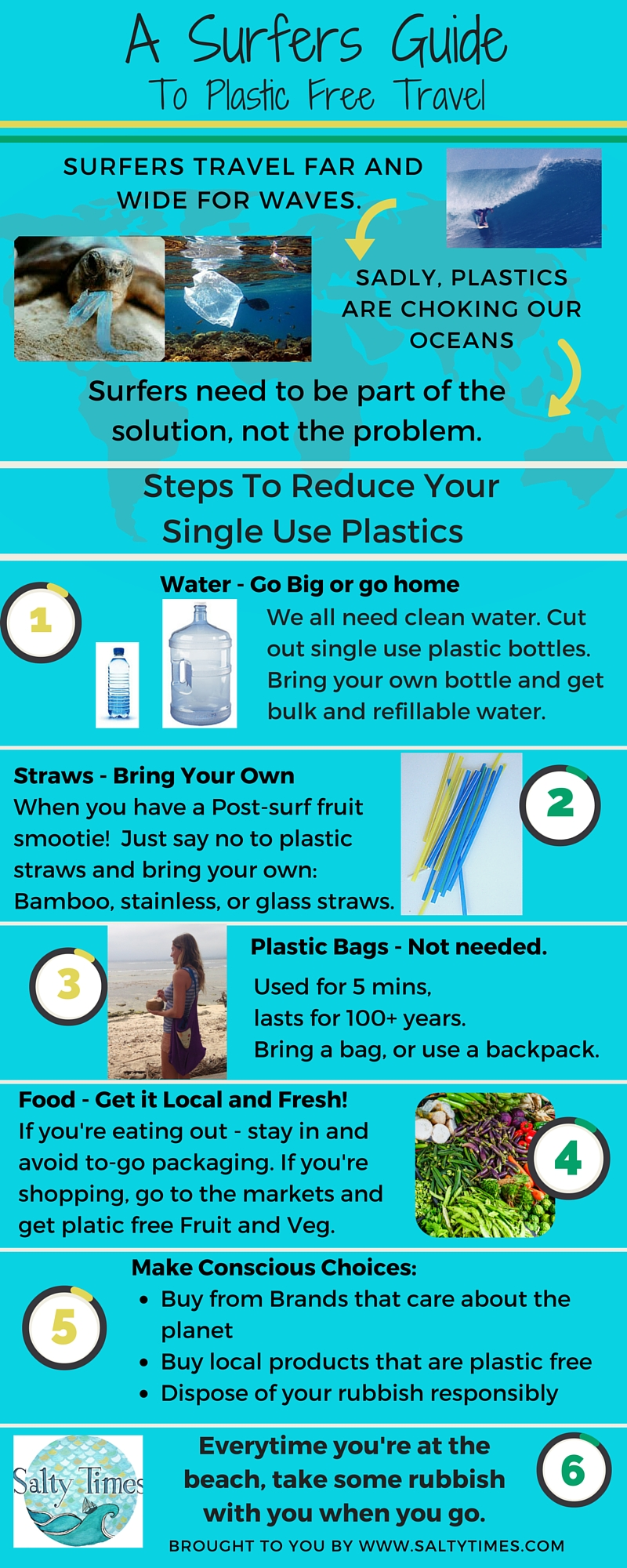 Surfers Guide to Plastic Free Travel